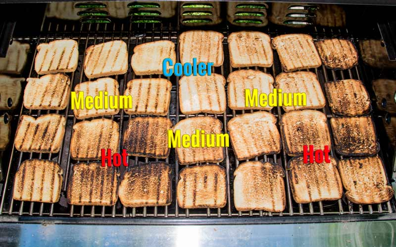 The heat map shows how the grill really delivers heat